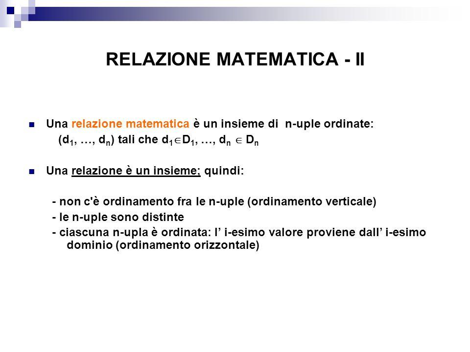 RELAZIONE MATEMATICA - II