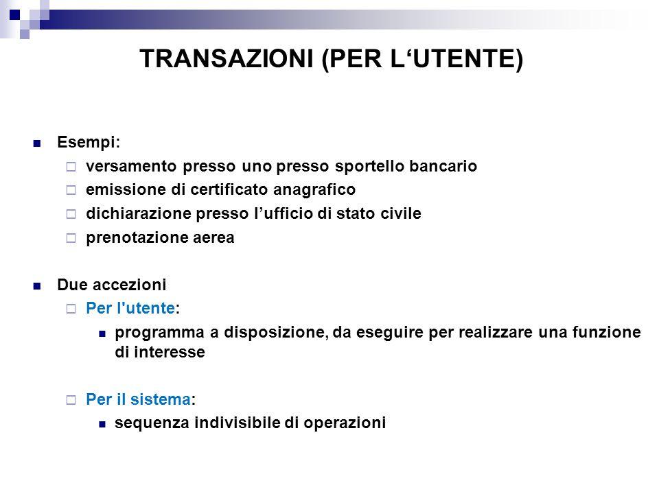 TRANSAZIONI (PER L'UTENTE)