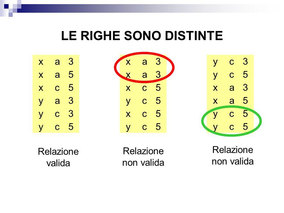 LE RIGHE SONO DISTINTE x y a c 3 5 x y a c 3 5 x y a c 3 5