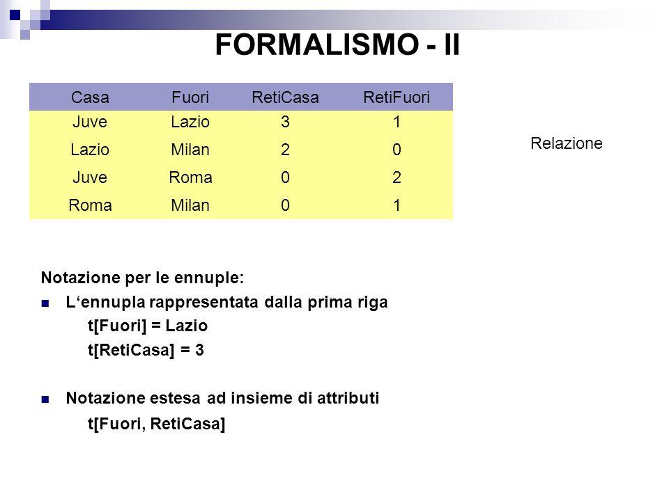 FORMALISMO - II 3 2 1 Juve Lazio Roma Milan RetiCasa RetiFuori Casa