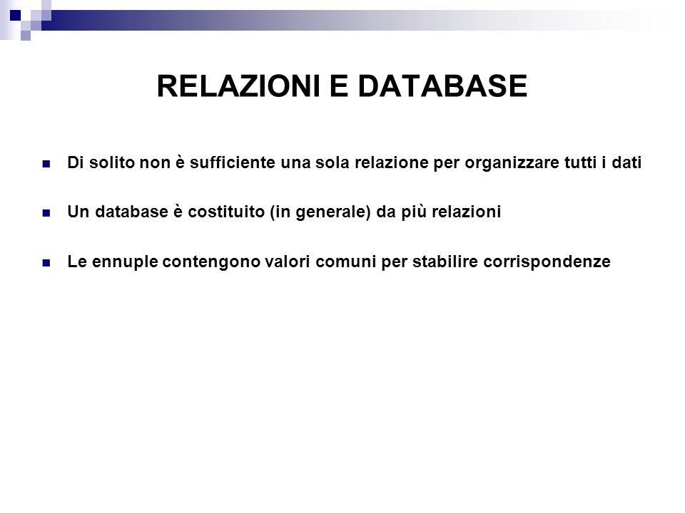 RELAZIONI E DATABASE Di solito non è sufficiente una sola relazione per organizzare tutti i dati.