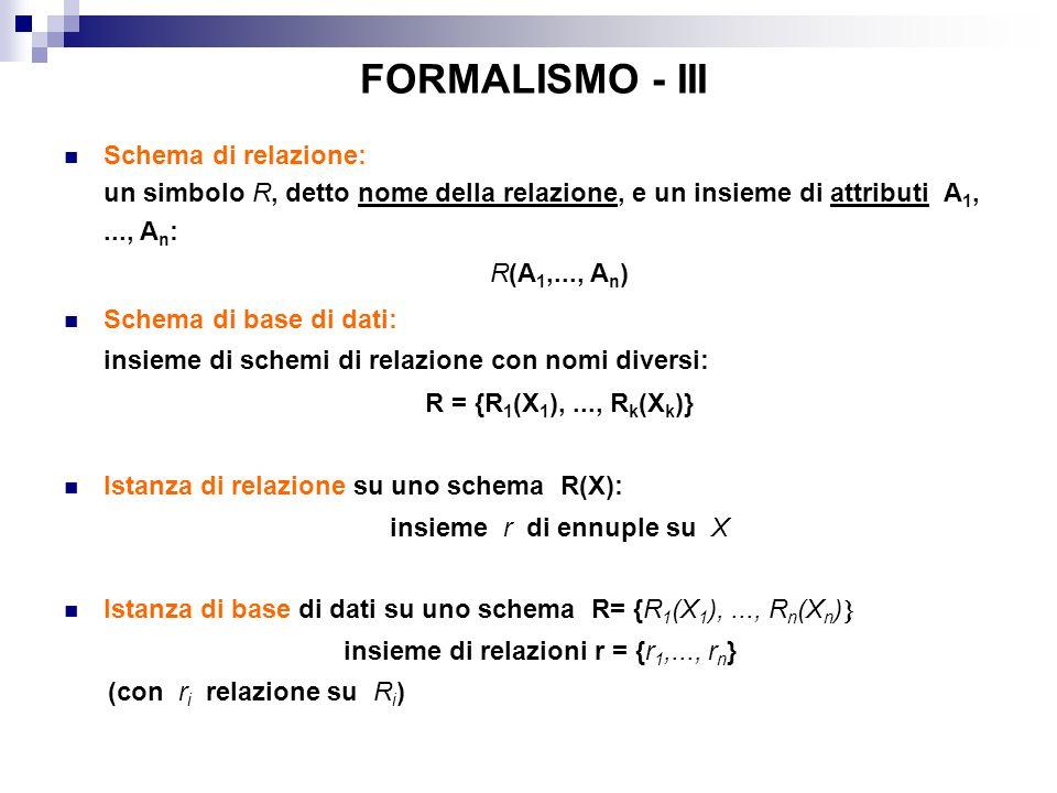 FORMALISMO - III Schema di relazione: un simbolo R, detto nome della relazione, e un insieme di attributi A1, ..., An: