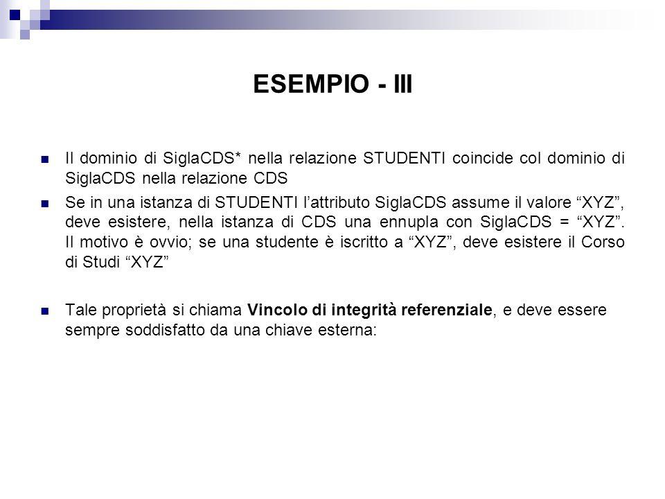 ESEMPIO - III Il dominio di SiglaCDS* nella relazione STUDENTI coincide col dominio di SiglaCDS nella relazione CDS.