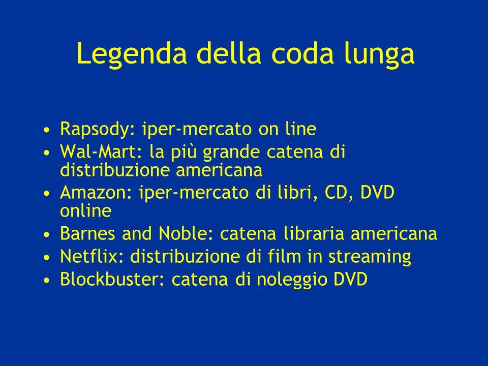 Legenda della coda lunga