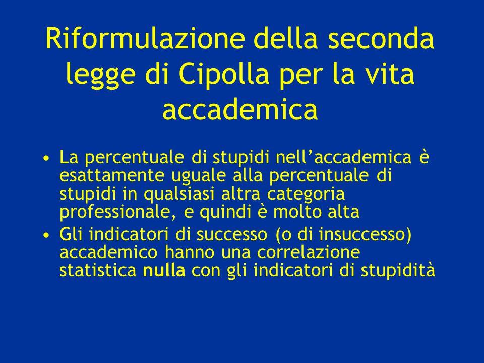 Riformulazione della seconda legge di Cipolla per la vita accademica