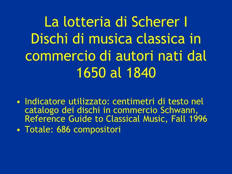 La lotteria di Scherer I Dischi di musica classica in commercio di autori nati dal 1650 al 1840