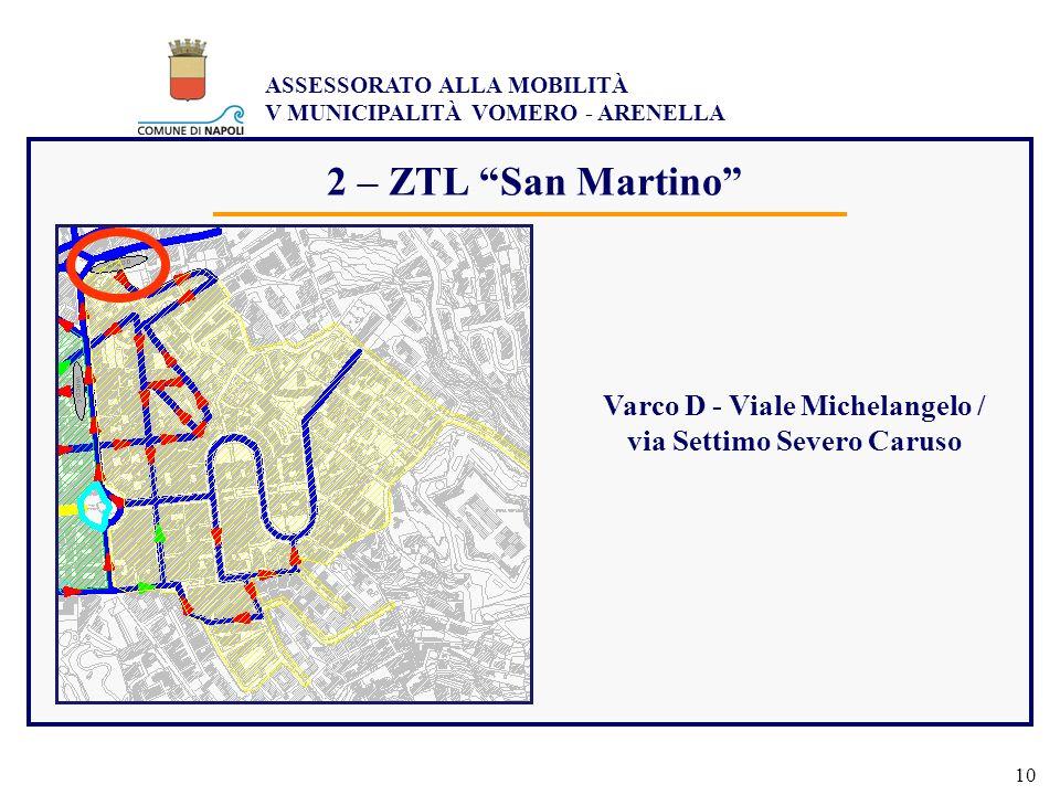 Varco D - Viale Michelangelo / via Settimo Severo Caruso