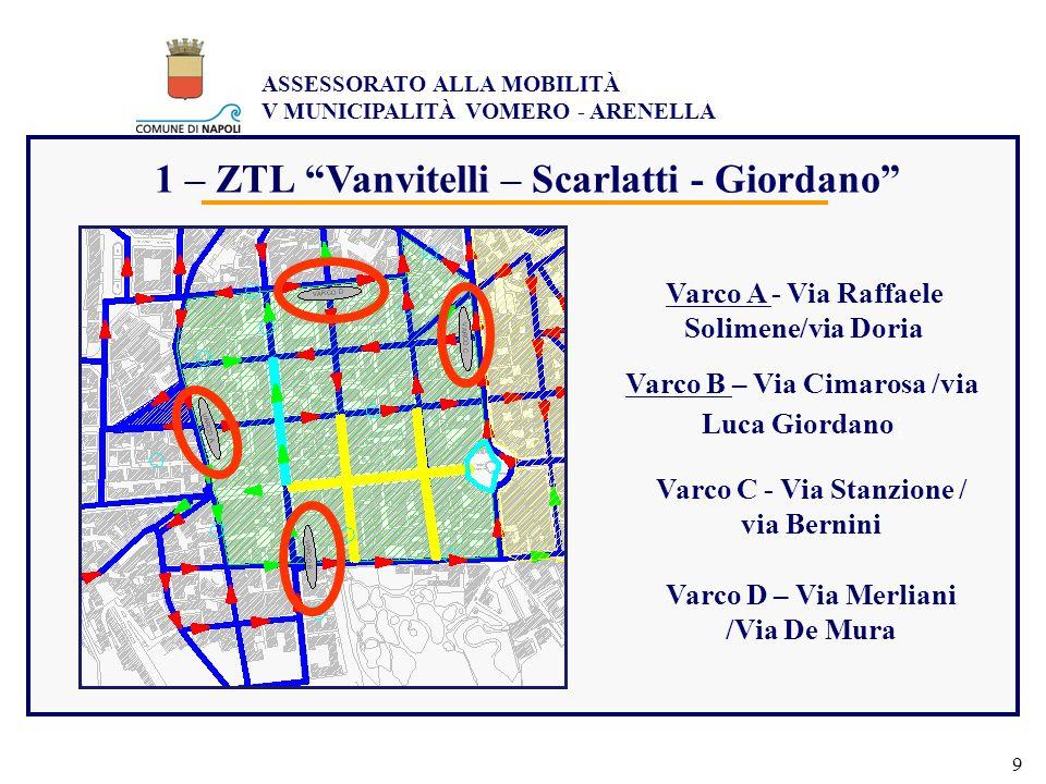 1 – ZTL Vanvitelli – Scarlatti - Giordano
