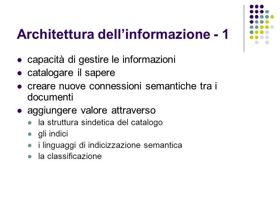 Architettura dell'informazione - 1