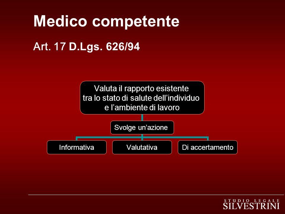 Medico competente Art. 17 D.Lgs. 626/94