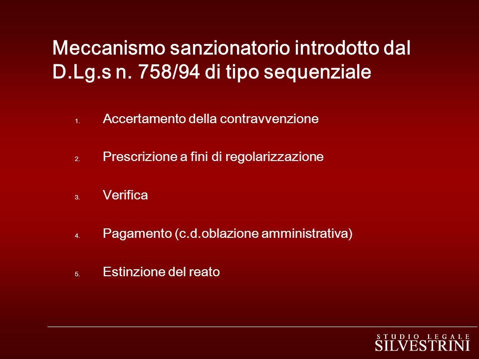 Meccanismo sanzionatorio introdotto dal D. Lg. s n