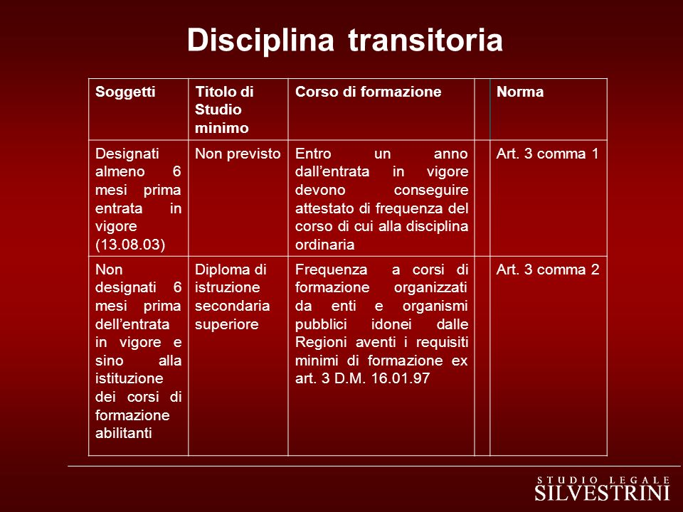 Disciplina transitoria
