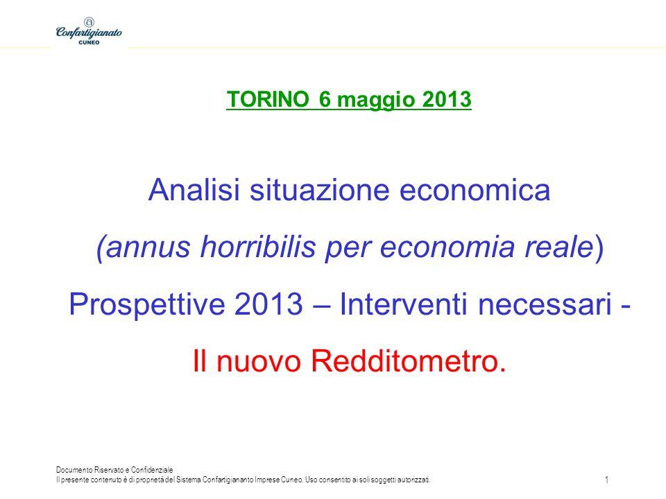 Analisi situazione economica (annus horribilis per economia reale)