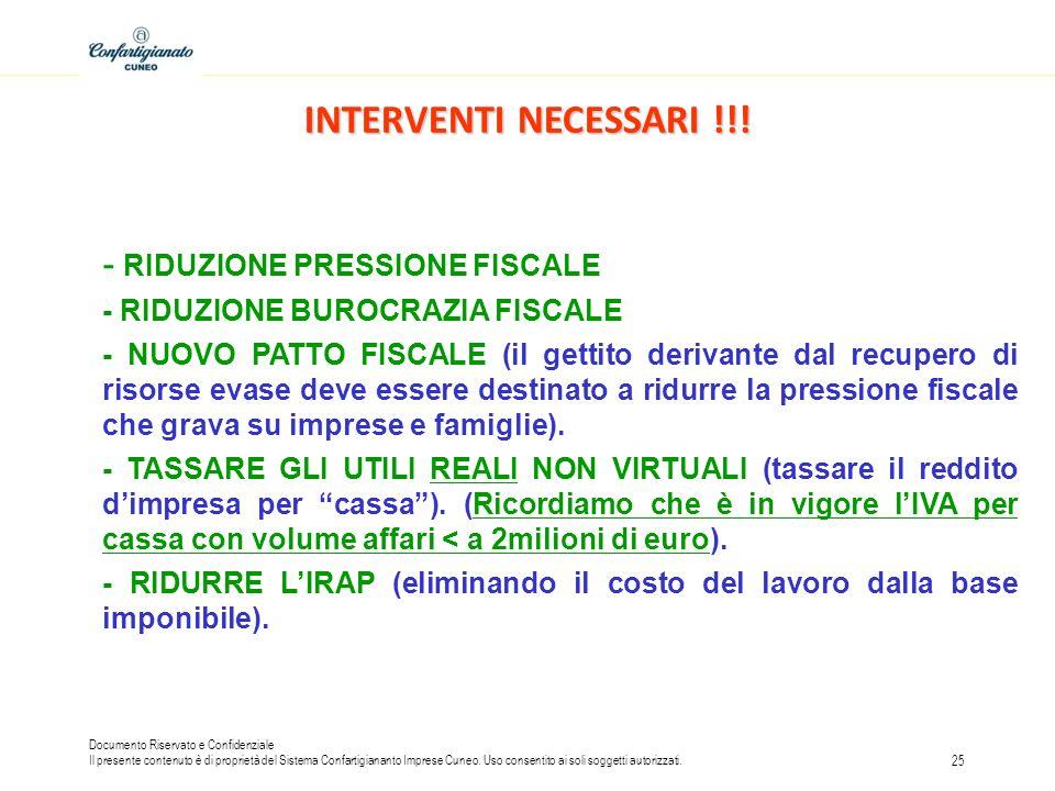 INTERVENTI NECESSARI !!! - RIDUZIONE PRESSIONE FISCALE