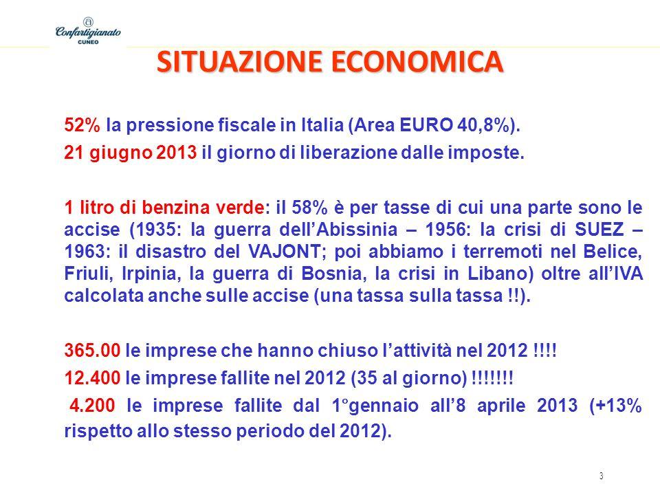 SITUAZIONE ECONOMICA 52% la pressione fiscale in Italia (Area EURO 40,8%). 21 giugno 2013 il giorno di liberazione dalle imposte.