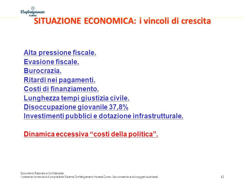 SITUAZIONE ECONOMICA: i vincoli di crescita