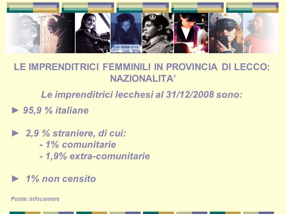 LE IMPRENDITRICI FEMMINILI IN PROVINCIA DI LECCO: NAZIONALITA'
