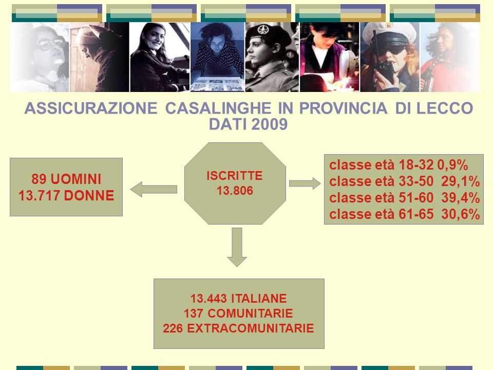 ASSICURAZIONE CASALINGHE IN PROVINCIA DI LECCO