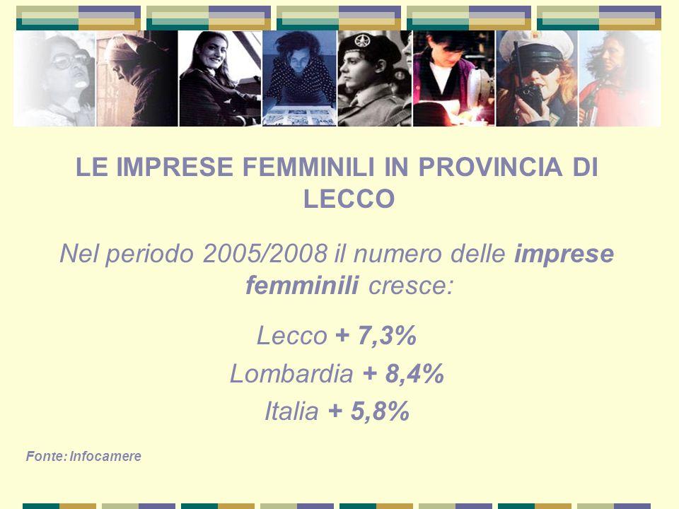 LE IMPRESE FEMMINILI IN PROVINCIA DI LECCO