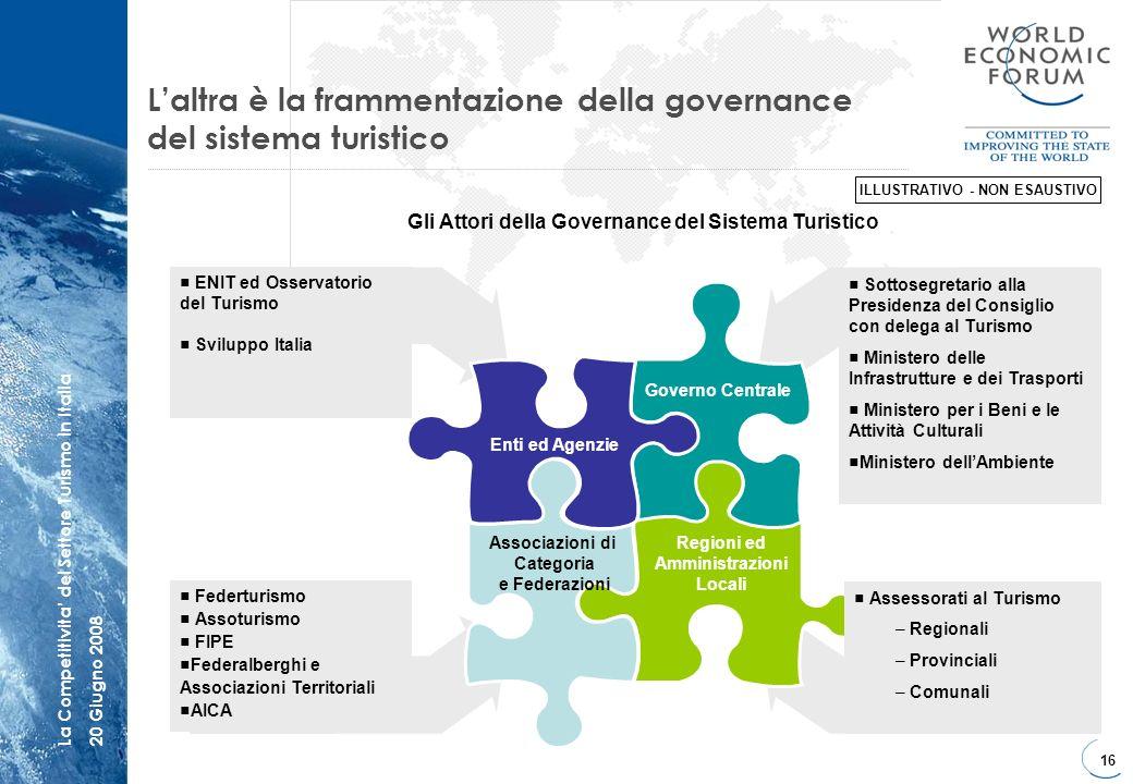 L'altra è la frammentazione della governance del sistema turistico
