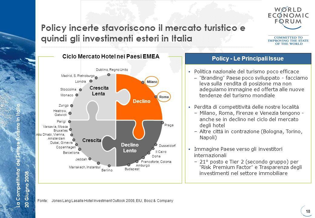 Ciclo Mercato Hotel nei Paesi EMEA Policy - Le Principali Issue