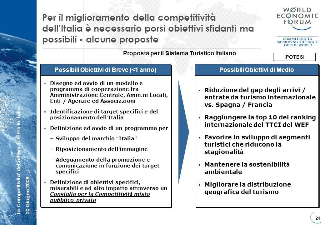 Per il miglioramento della competitività dell'Italia è necessario porsi obiettivi sfidanti ma possibili - alcune proposte
