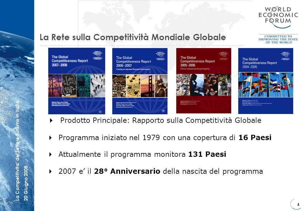 La Rete sulla Competitività Mondiale Globale