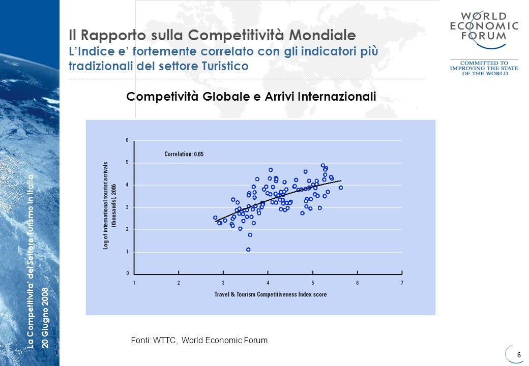 Fonti: WTTC, World Economic Forum