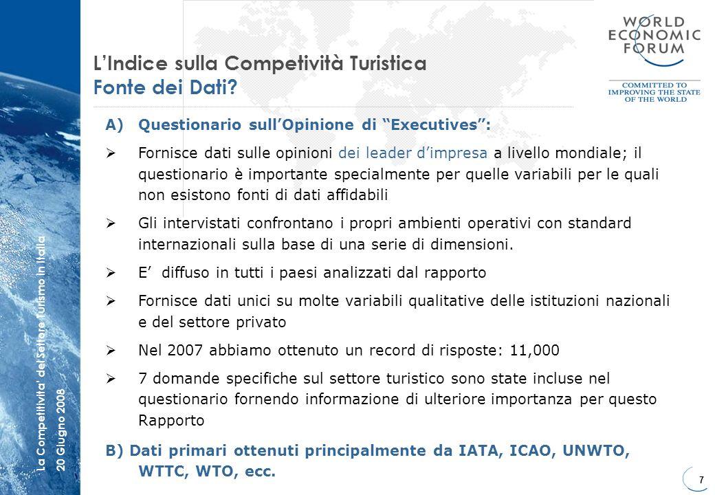 L'Indice sulla Competività Turistica Fonte dei Dati