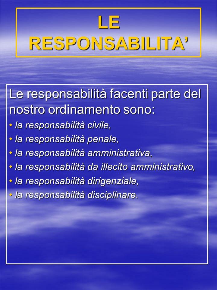 LE RESPONSABILITA' Le responsabilità facenti parte del nostro ordinamento sono: la responsabilità civile,