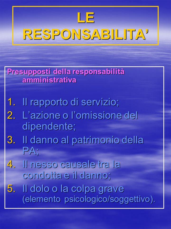 LE RESPONSABILITA' Il rapporto di servizio;