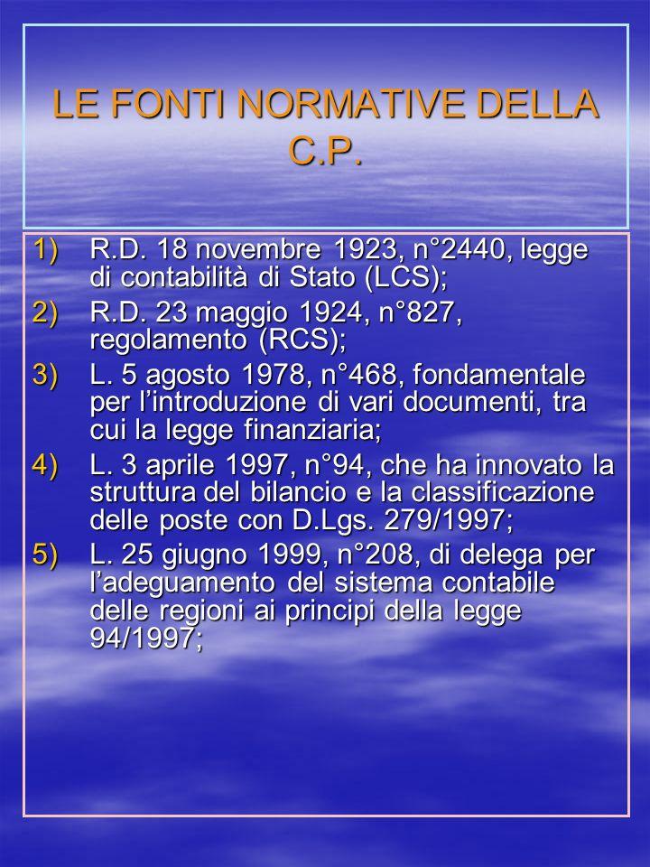 LE FONTI NORMATIVE DELLA C.P.