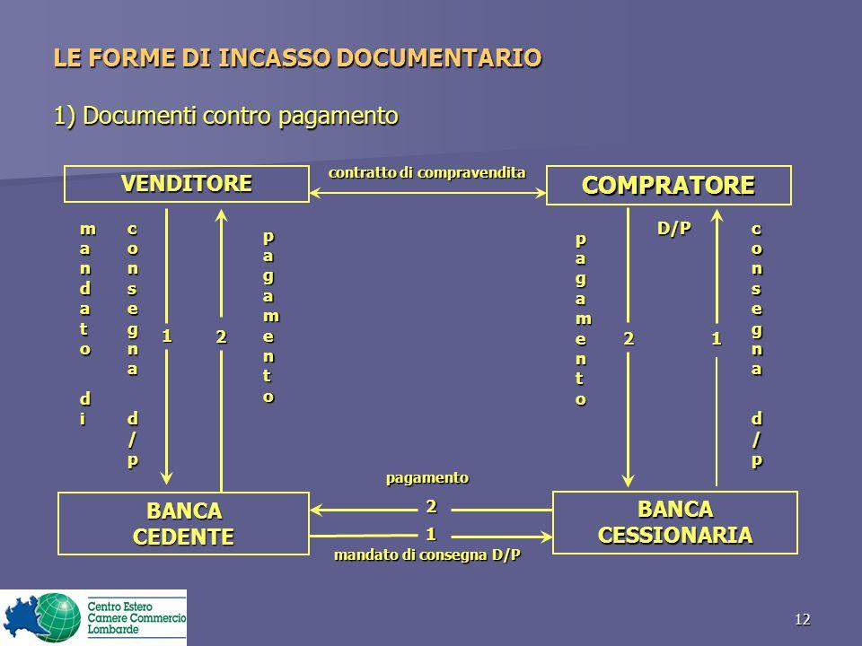 LE FORME DI INCASSO DOCUMENTARIO 1) Documenti contro pagamento