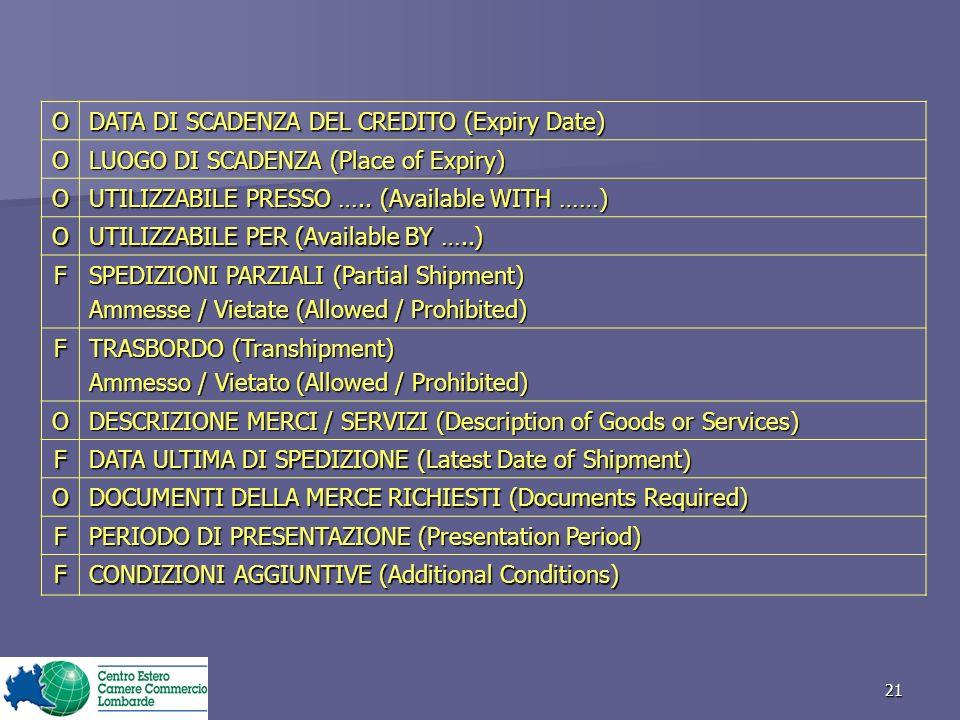 DATA DI SCADENZA DEL CREDITO (Expiry Date)