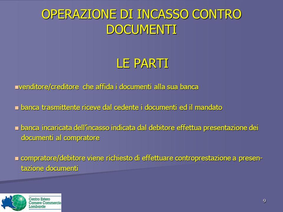 OPERAZIONE DI INCASSO CONTRO DOCUMENTI