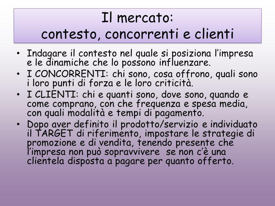 Il mercato: contesto, concorrenti e clienti