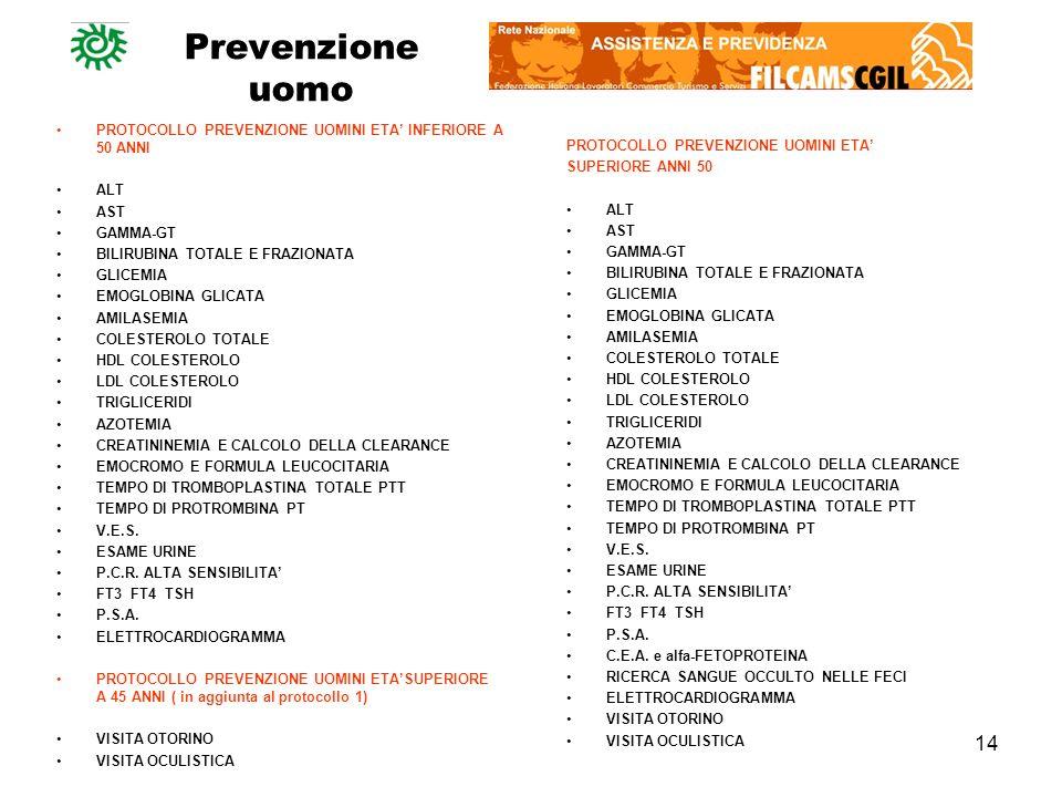 Prevenzione uomo PROTOCOLLO PREVENZIONE UOMINI ETA' INFERIORE A 50 ANNI. ALT. AST. GAMMA-GT. BILIRUBINA TOTALE E FRAZIONATA.