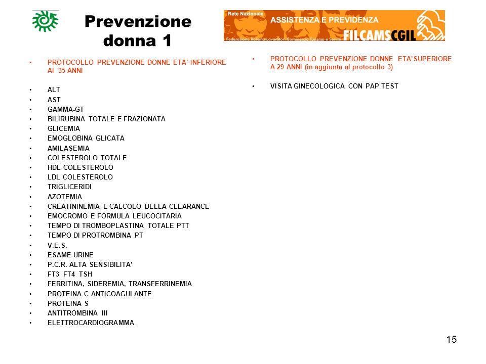 Prevenzione donna 1 PROTOCOLLO PREVENZIONE DONNE ETA'SUPERIORE A 29 ANNI (in aggiunta al protocollo 3)