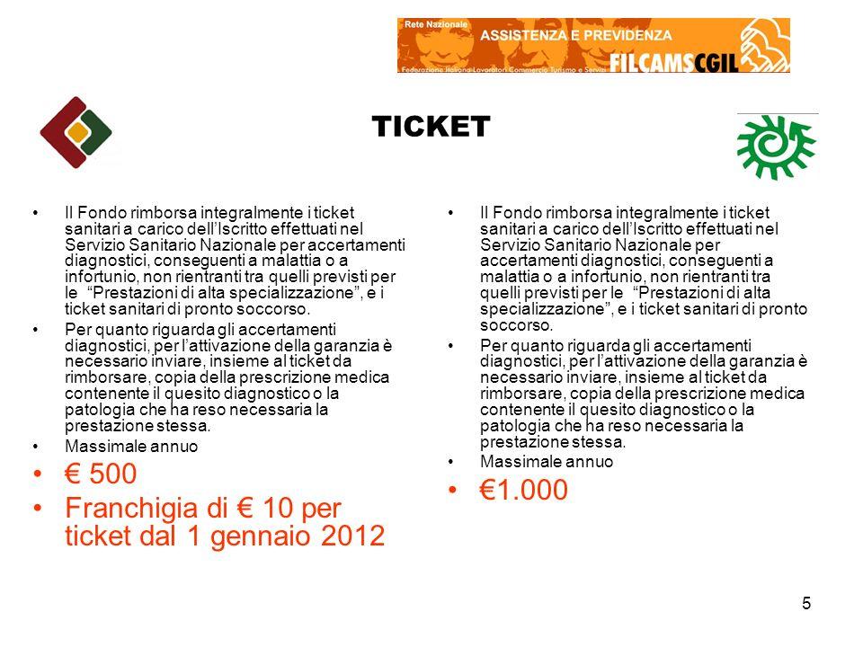 Franchigia di € 10 per ticket dal 1 gennaio 2012 €1.000