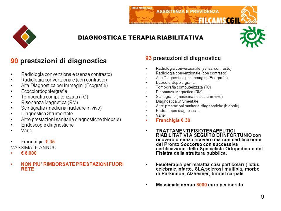 DIAGNOSTICA E TERAPIA RIABILITATIVA