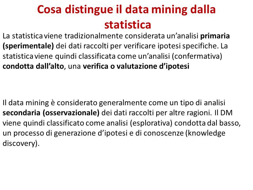 Cosa distingue il data mining dalla statistica