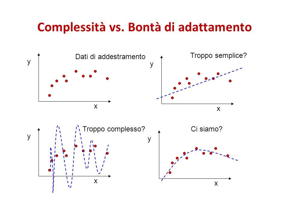 Complessità vs. Bontà di adattamento