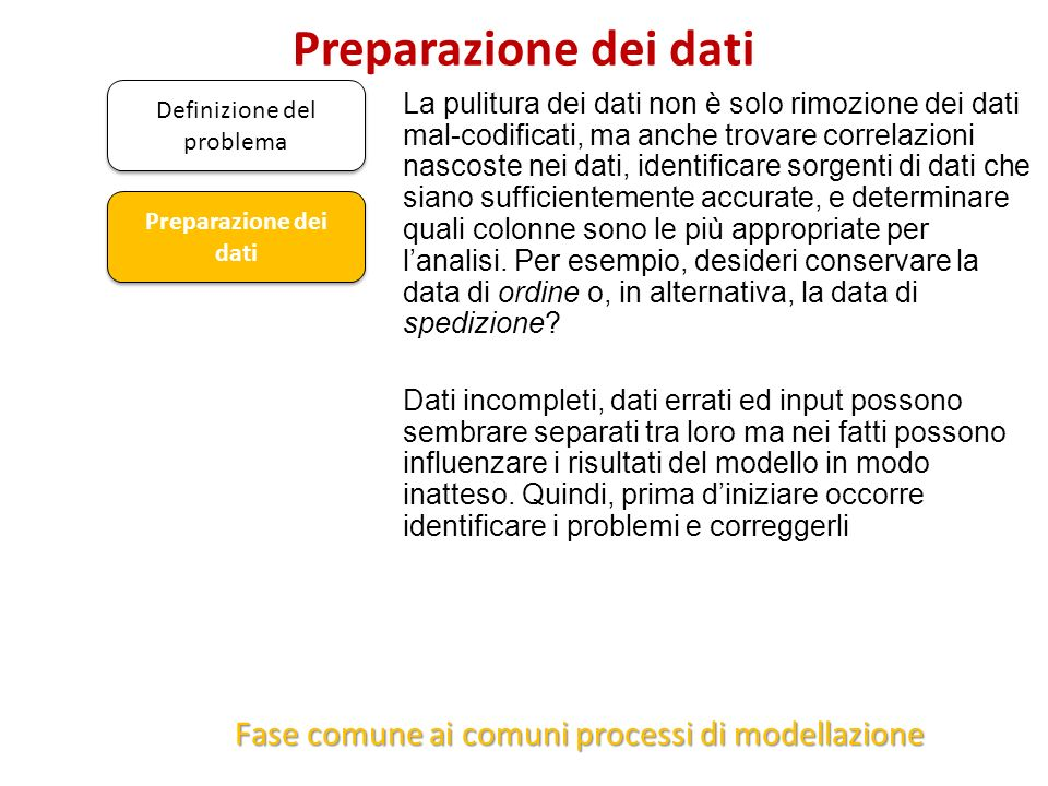 Preparazione dei dati Fase comune ai comuni processi di modellazione