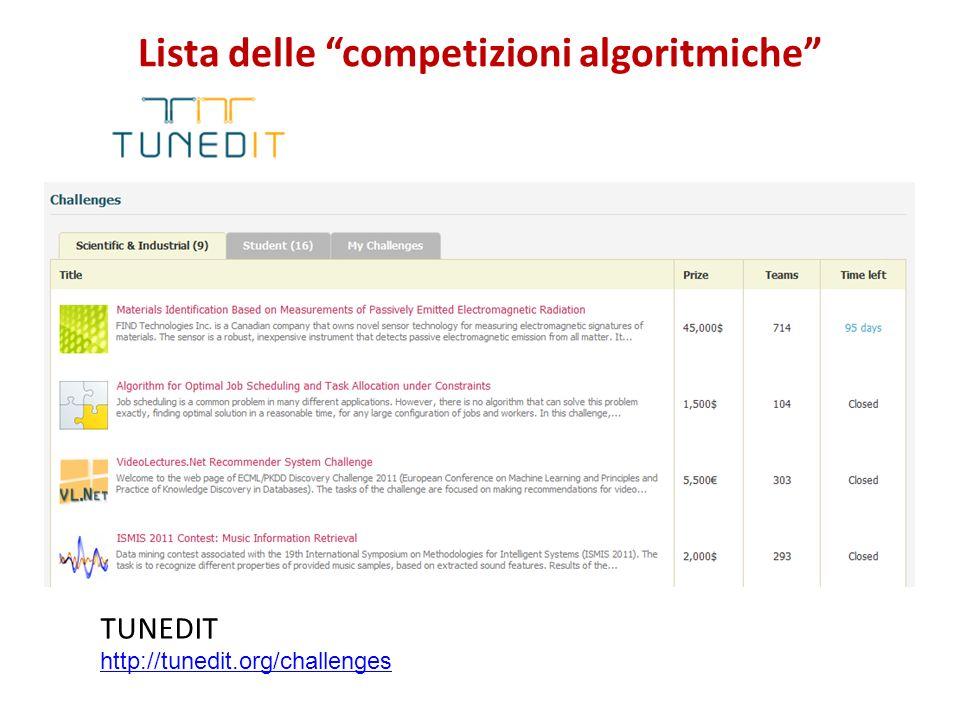 Lista delle competizioni algoritmiche