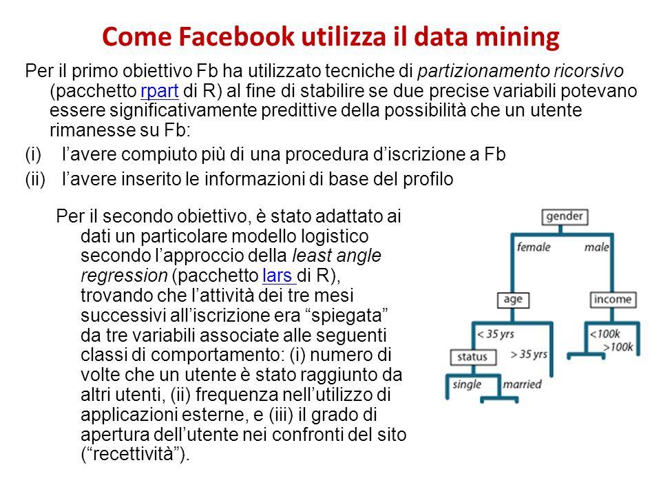 Come Facebook utilizza il data mining