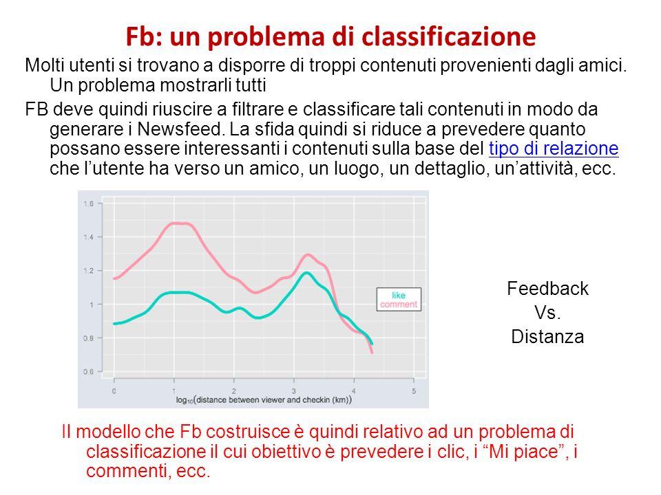Fb: un problema di classificazione