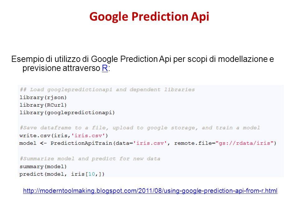 Google Prediction Api Esempio di utilizzo di Google Prediction Api per scopi di modellazione e previsione attraverso R: