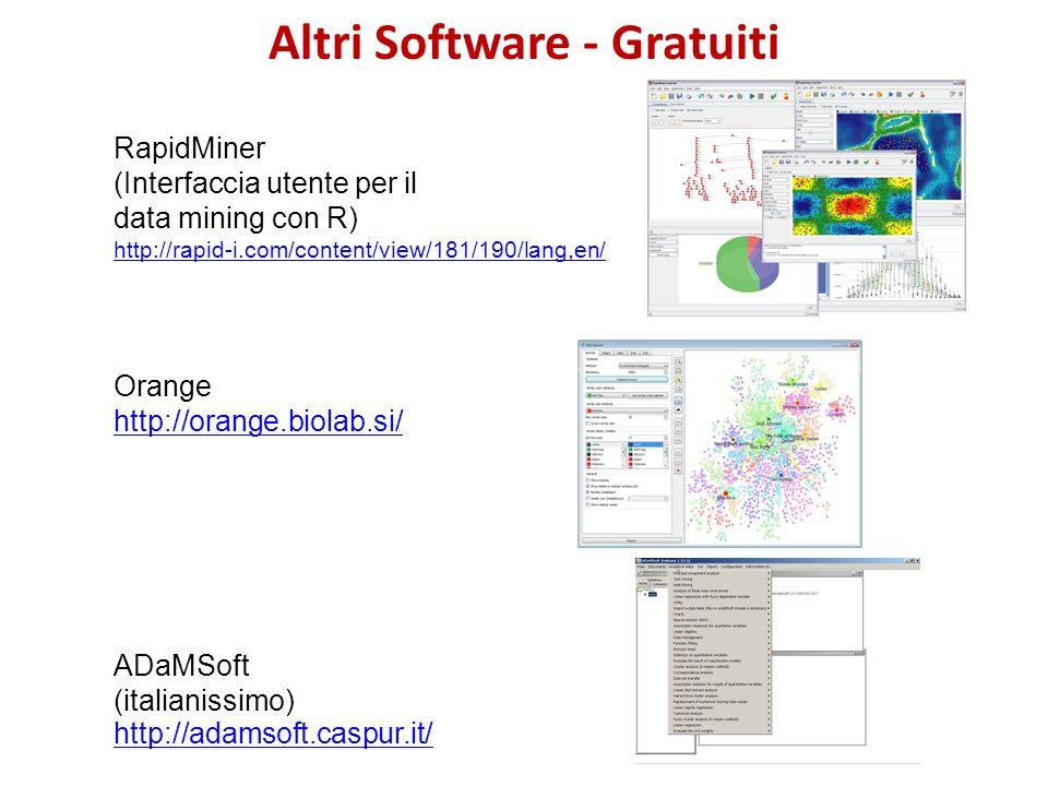 Altri Software - Gratuiti