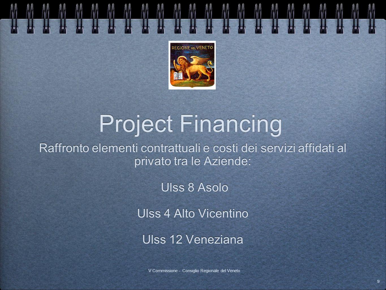 Project Financing Raffronto elementi contrattuali e costi dei servizi affidati al privato tra le Aziende: