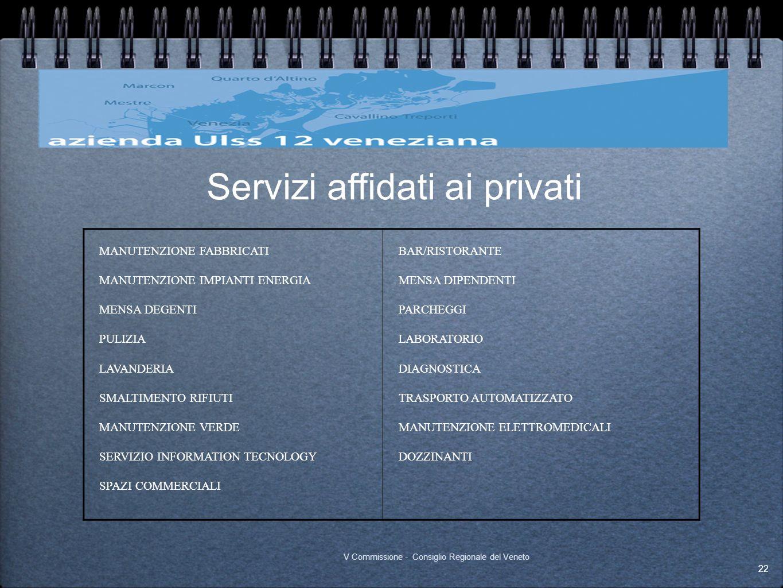 Servizi affidati ai privati